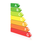 klassifikationsenergisymbol Arkivfoton