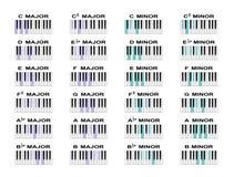 Klavier-Akkorde Stockfotografie