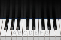 Klavier-Tastatur-Oktave mit Aufklebern Lizenzfreies Stockbild
