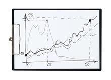 Klembord en document blad met potlood die complexe grafiek, voorwerp trekken Royalty-vrije Stock Afbeeldingen