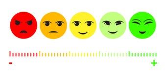 Kleur vijf ziet Terugkoppeling/Stemming onder ogen Reeks vijf gezichtenschaal - glimlach neutrale droevig - geïsoleerde vectorill stock illustratie