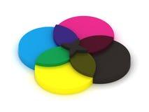 Kleuren CMYK kruising Royalty-vrije Stock Afbeeldingen
