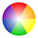 Kleurencirkel 6 kleuren stock illustratie