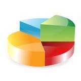 Kleurrijk cirkeldiagram Royalty-vrije Stock Foto's