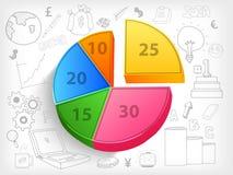 Kleurrijk cirkeldiagram voor zaken Stock Fotografie