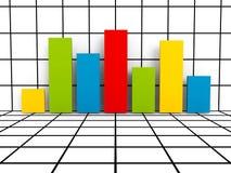 Kleurrijk financieel grafiekdiagram Royalty-vrije Stock Fotografie