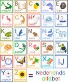 Kleurrijk Nederlands Nederlands-alfabet met beelden en titels voor kinderenonderwijs royalty-vrije illustratie