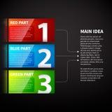 3 kleurrijke banners, die van één tot drie, met pijlen worden genummerd die tot het belangrijkste idee leiden Stock Afbeelding