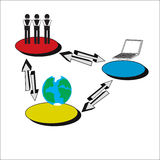 Kleurrijke die cirkels door pijlen worden verbonden Royalty-vrije Stock Foto