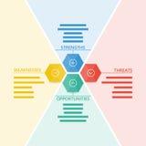 Kleurrijke geometrische swot bedrijfsdiagramgrafiek Stock Afbeelding
