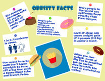 Kleurrijke infographic zwaarlijvigheidsfeiten Stock Afbeelding