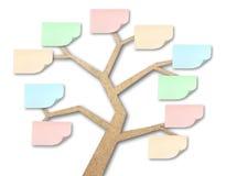 Kleverige nota's over boom die van gerecycleerd document worden gemaakt stock foto's