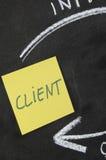 Klient stockfoto