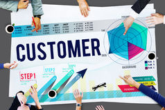 Klient lojalności usługa wydajności strategii pojęcie Zdjęcie Royalty Free