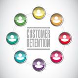 klient różnorodności retencyjna sieć royalty ilustracja