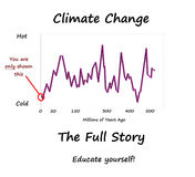 Klimaatveranderinggrafiek 1 Royalty-vrije Stock Foto