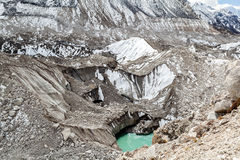 Klimawandel der Himalaja-Gebirgsglobalen Erwärmung Lizenzfreie Stockfotografie
