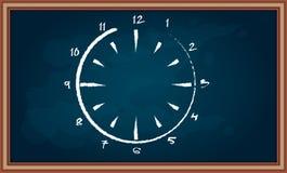 Klockatecken på den svart tavlan Royaltyfri Bild