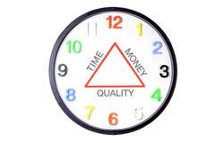 Klok met Tijd, Geld en Kwaliteit Stock Foto