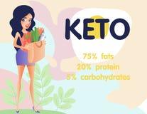 Klonicheskie dieta dziewczyna z torbą z torbą z produktami, sadło, proteiny i węglowodany zasada royalty ilustracja