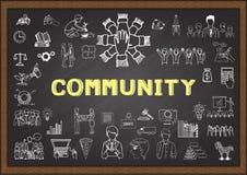 Klotter om gemenskap på den svart tavlan Royaltyfri Foto