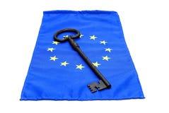 Kluczowa euro flaga Obrazy Stock