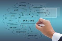 kluczowy sukces Obrazy Stock