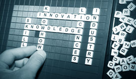 Know how. Concept with key words on game board Stock Photography