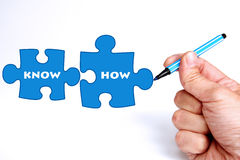 Know-how. Having the right know-how and expertise Royalty Free Stock Images