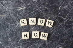 Know how sign. In scrabble letters on a scratched chalkboard stock images