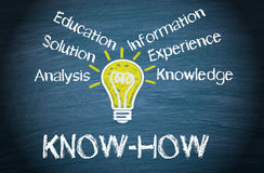Know how. Text 'know how' in uppercase letters written in white on the bottom of a chalkboard with an illuminated in filament bulb above surrounded by the words stock illustration
