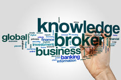 Knowledge broker word cloud Royalty Free Stock Images