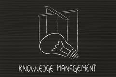 Knowledge or creativity management Stock Images