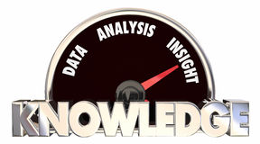 Knowledge Data Analysis Insight Speedometer Words Stock Photos