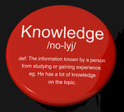Knowledge Definition Button Showing Information Intelligence And Stock Photography