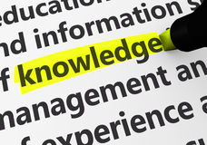 Knowledge Royalty Free Stock Photo