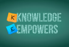 Knowledge empowers business concept Stock Photos