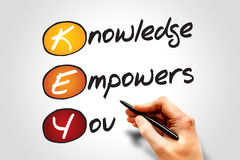 Knowledge Empowers You Stock Photography