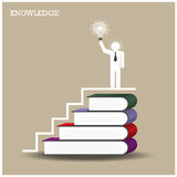 Knowledge and learning concept Royalty Free Stock Images