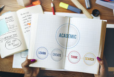 Knowledge Learning Study Education Intelligence Concept Royalty Free Stock Image