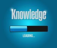 Knowledge loading bar sign concept Stock Photos