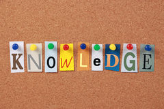 Knowledge Single Word Royalty Free Stock Photography