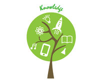Knowledge tree. Tree of Knowledge Demonstrate knowledge. On the branches of trees Royalty Free Stock Images