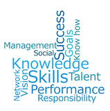 Knowledge word cloud Royalty Free Stock Photo