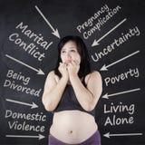 Kobieta martwiący się rodzinny konflikt Obraz Stock