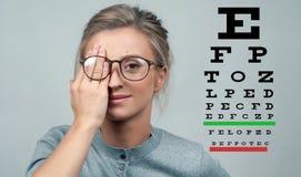 Kobieta na tle oko próbna mapa, oko opieki pojęcie Zdjęcia Stock