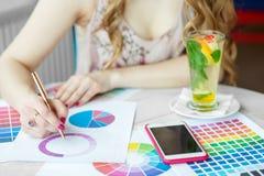 Kobieta pisze i pracuje Smartphone Poj?cie praca, biznes, edukacja, freelance, styl ?ycia zdjęcia royalty free