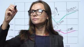 Kobieta rysuje różnorodne wzrostowe mapy, kalkulatorskie perspektywy dla sukcesu w nowożytnym szklanym biurze zbiory