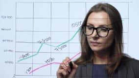 Kobieta rysuje różnorodne wzrostowe mapy, kalkulatorskie perspektywy dla sukcesu w nowożytnym szklanym biurze zbiory wideo