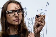 Kobieta rysuje różnorodne wzrostowe mapy, kalkulatorskie perspektywy dla suc Obraz Royalty Free